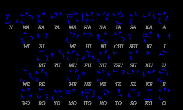 2000px-Table_hiragana.svg